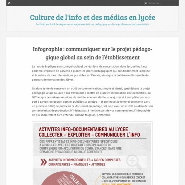 Infographie : communiquer sur le projet pédagogique global au sein de l'établissement