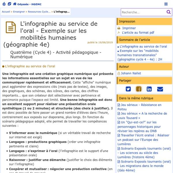 L'infographie au service de l'oral - Exemple sur les mobilités humaines (géographie 4e) - Odyssée : Histoire Géographie EMC