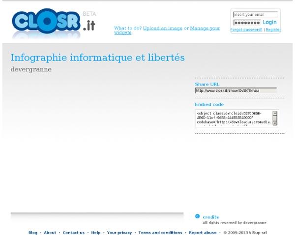 Infographie informatique et libertés by devergranne
