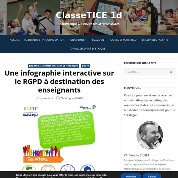 Une infographie interactive sur le RGPD à destination des enseignants
