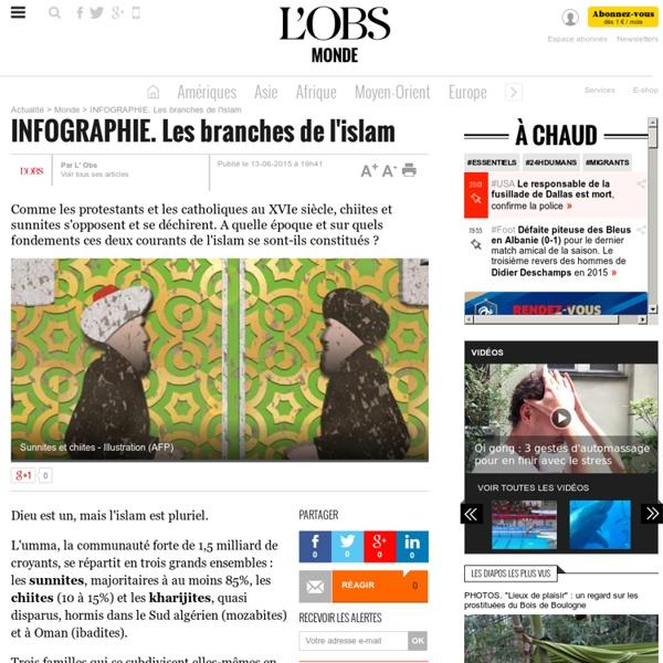 INFOGRAPHIE. Les branches de l'islam