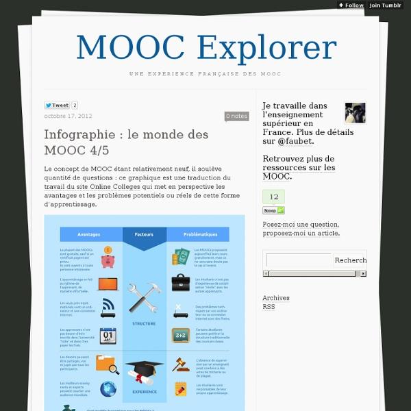Infographie : le monde des MOOC 4/5