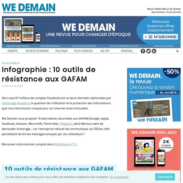 Infographie : 10 outils de résistance aux GAFAM