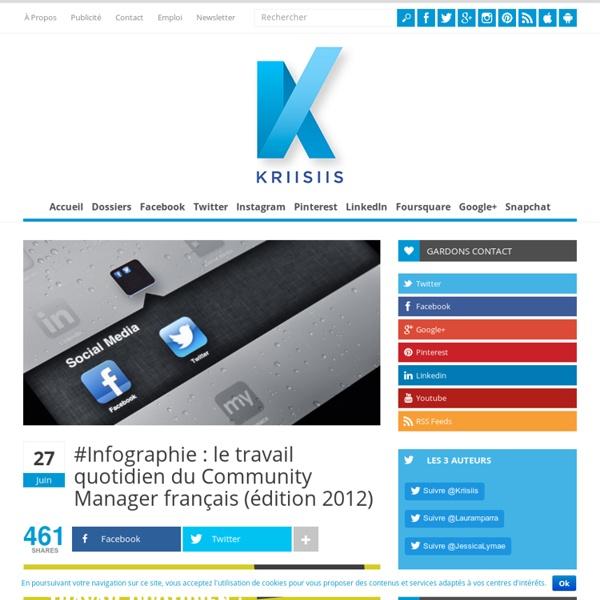 #Infographie : le travail quotidien du Community Manager français (édition 2012)
