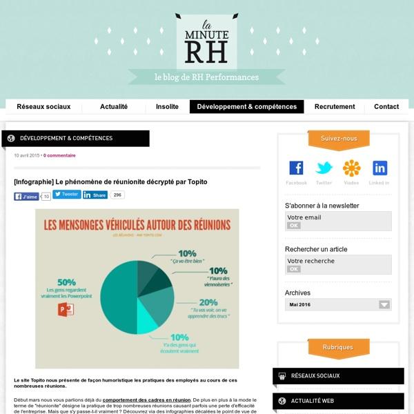 La Minute RH - [Infographie] Le phénomène de réunionite décrypté par Topito