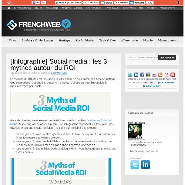 [Infographie] Social media : les 3 mythes autour du ROI