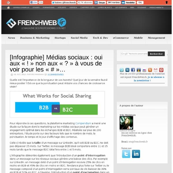 [Infographie] Médias sociaux : oui aux «!» non aux «?» à vous de voir pour les «#»…