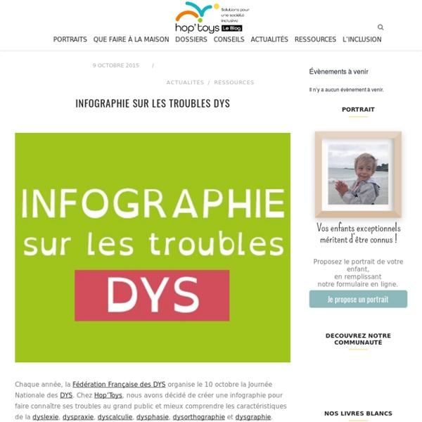 Infographie sur les troubles DYS