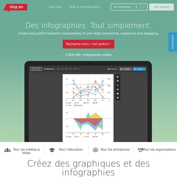Créez des infographies et des graphiques en ligne