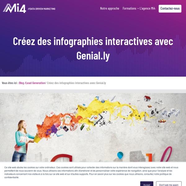 Créer des infographies interactives avec Genially