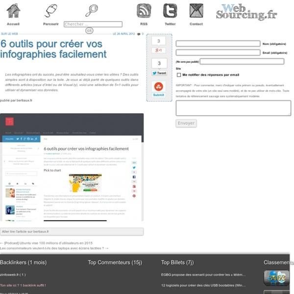 6 outils pour créer vos infographies facilement