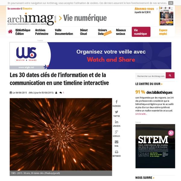 Les 30 dates clés de l'information et de la communication en une timeline interactive