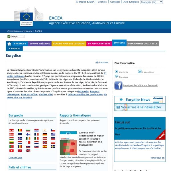 Information sur les systèmes d'enseignement et les politiques éducatives en Europe