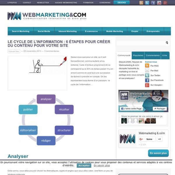 Le cycle de l'information : 6 étapes pour créer du contenu pour votre site #7WebCom