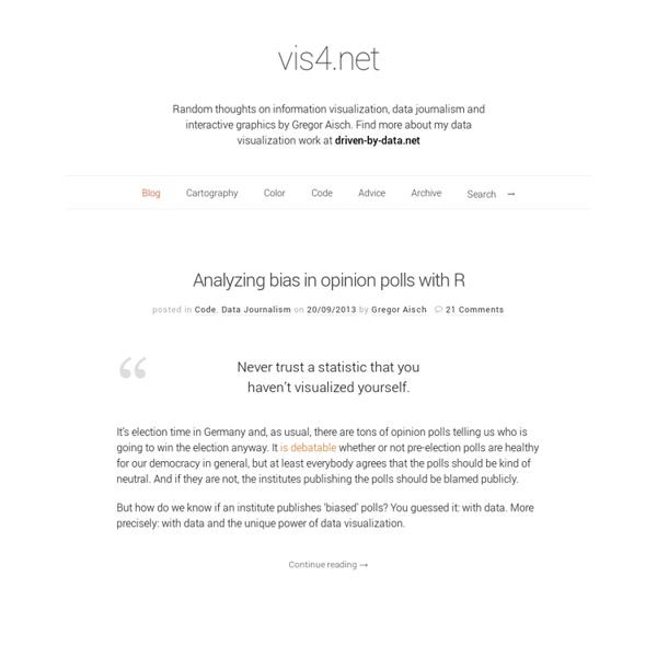 Vis4.net