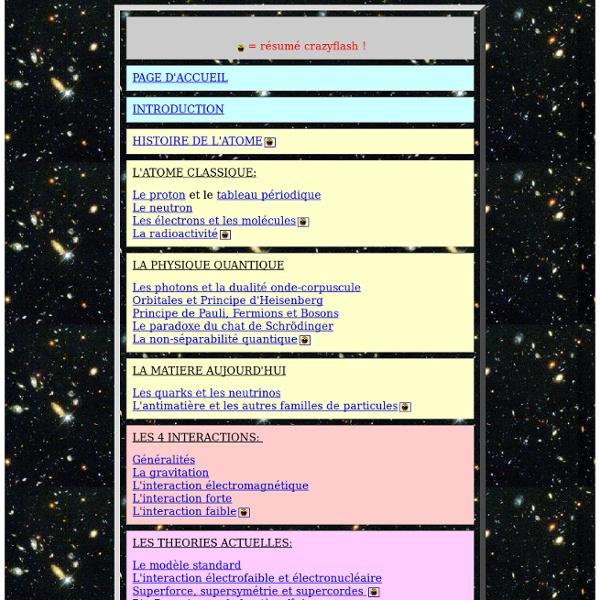 Initiation amusante à la physique des particles: Plan