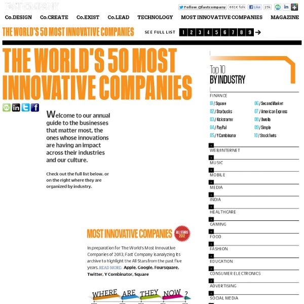 The World's 50 Most Innovative Companies 2012