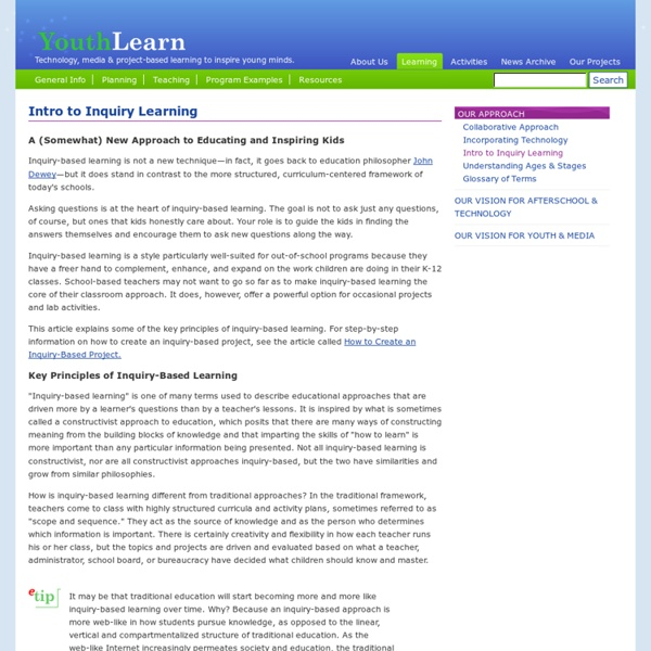 Intro to Inquiry Learning