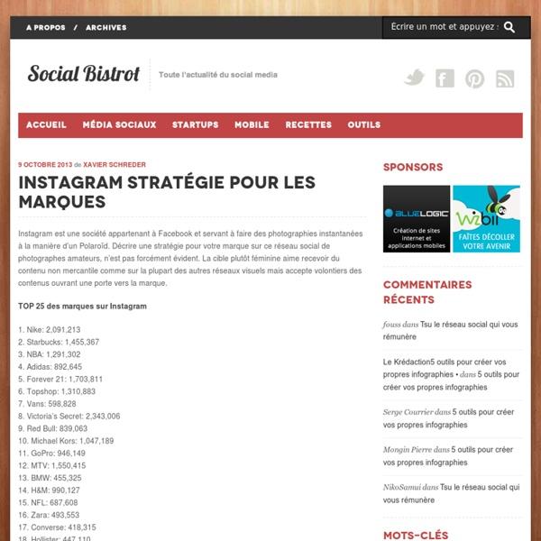 Instagram Stratégie pour les marques