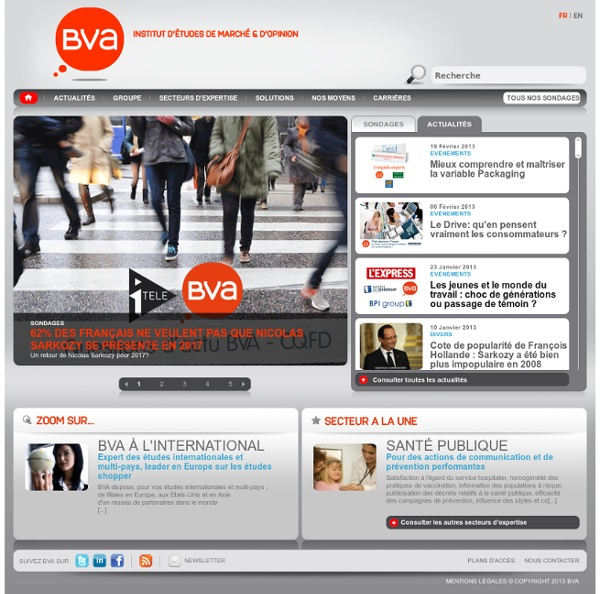 BVA, Institut d'études de marché et d'opinion