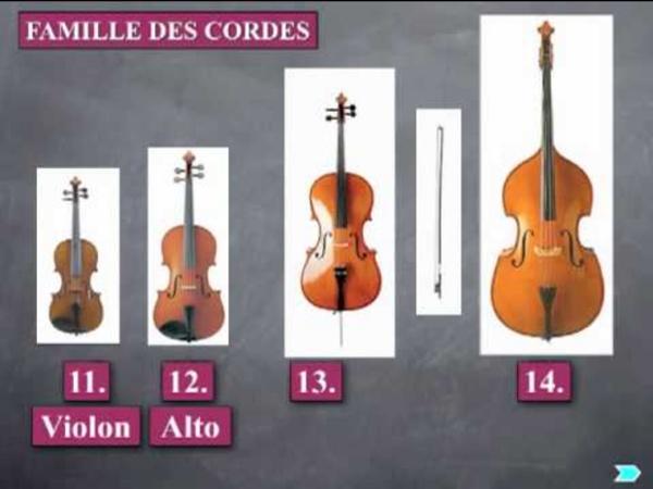 Instruments tous