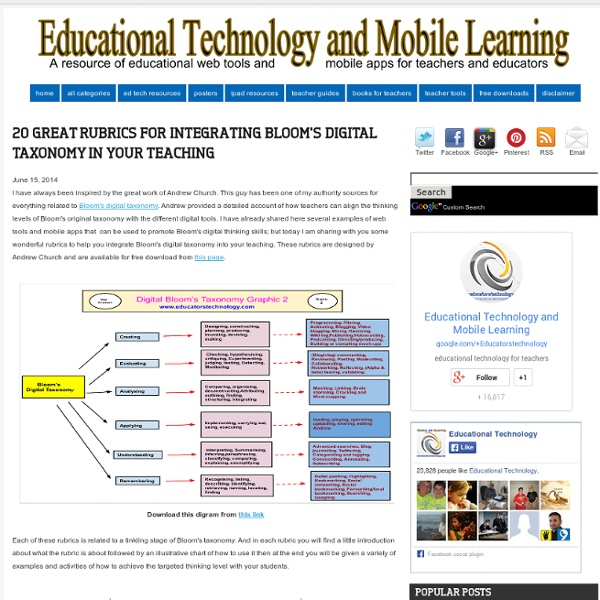 20 Great Rubrics for Integrating Bloom's Digital Taxonomy in Your Teaching