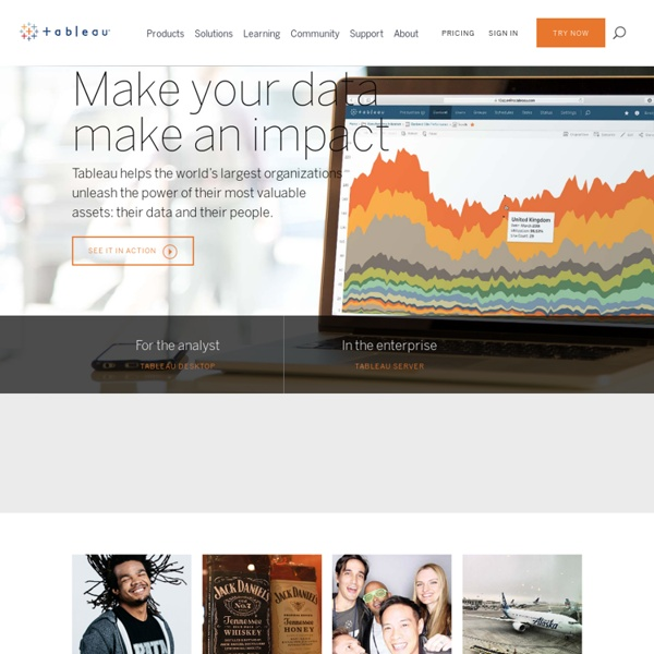 Visual Analysis and Data Visualization from Tableau Software