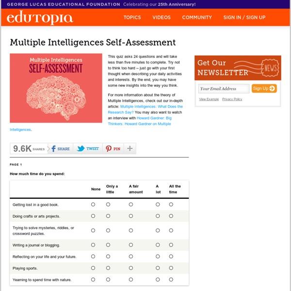 Multiple Intelligences Self-Assessment