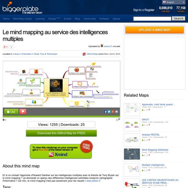 Le mind mapping au services des intelligences multiples esprit libre téléchargement de carte