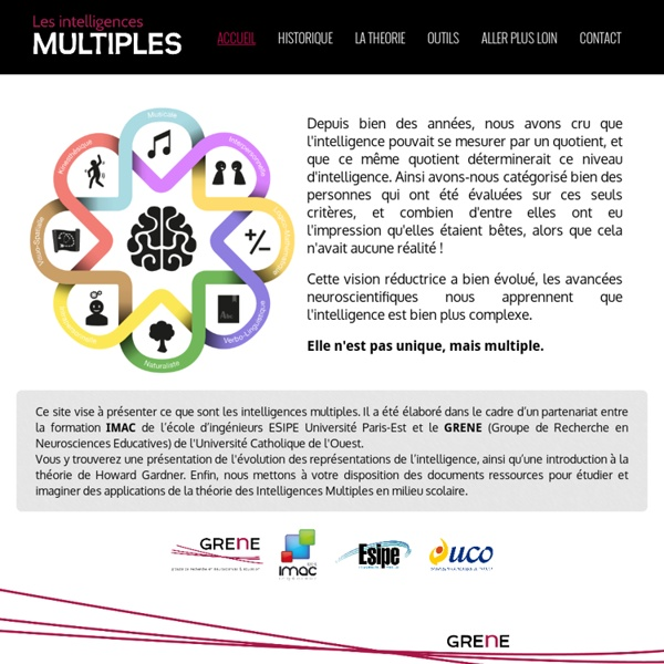 Les intelligences multiples - GRENE