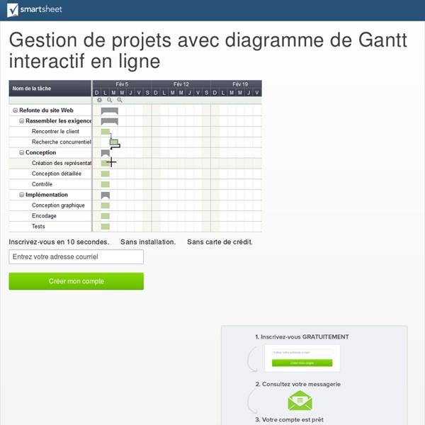 Gestion de projets avec diagramme de Gantt interactif en ligne