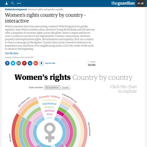 Women's rights country by country - interactive