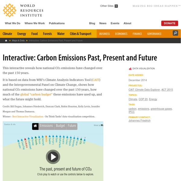 Interactive: Carbon Emissions Past, Present and Future