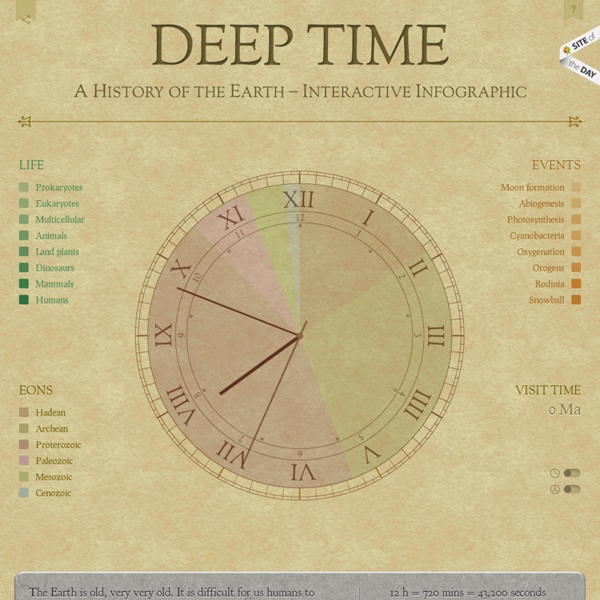 Deep Time - Interactive Infographic
