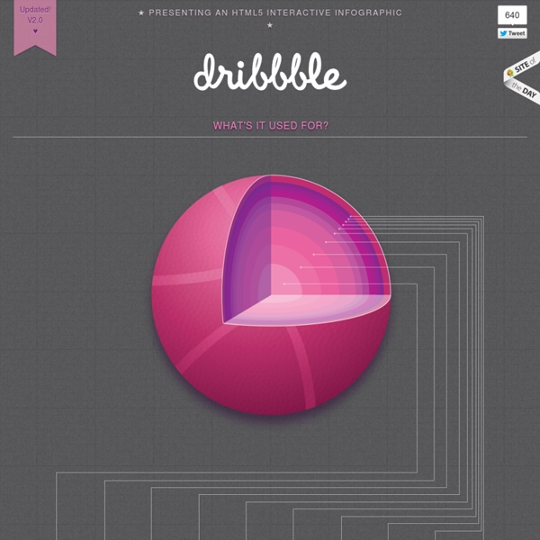 An HTML5 Interactive Infographic featuring Dribbble