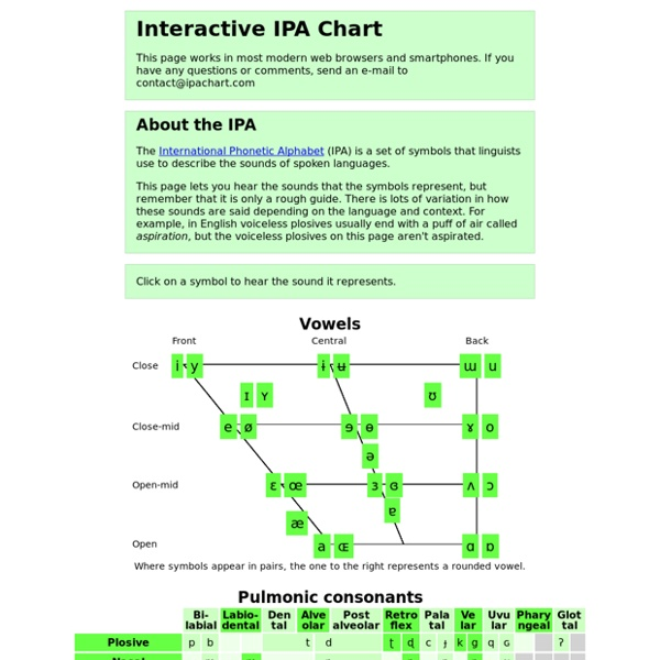 Interactive Ipa Chart  Pearltrees
