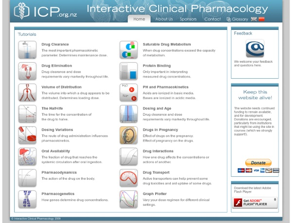 Interactive Clinical Pharmacology