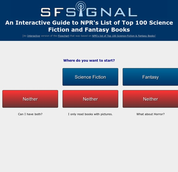 An Interactive Guide to NPR's List of Top 100 Science Fiction and Fantasy Books