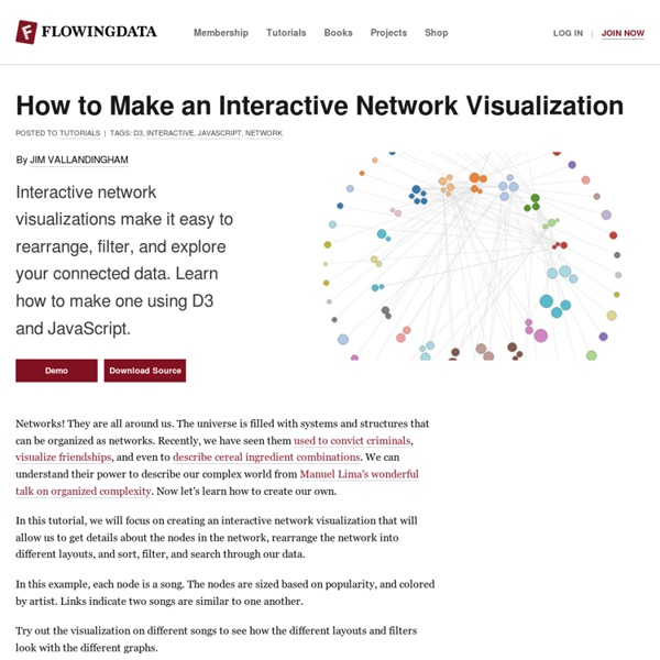 How to Make an Interactive Network Visualization | Pearltrees