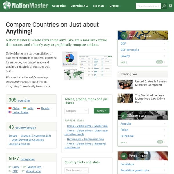 International statistics: Compare countries on just about anything! NationMaster.com