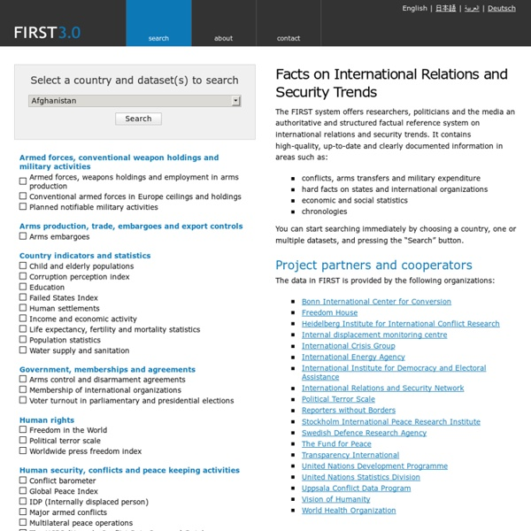 Facts on International Relations and Security Trends