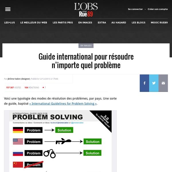 Guide international pour résoudre n'importe quel problème