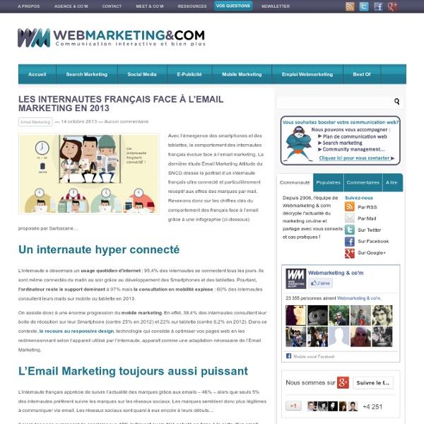 Les internautes français face à l'Email Marketing en 2013