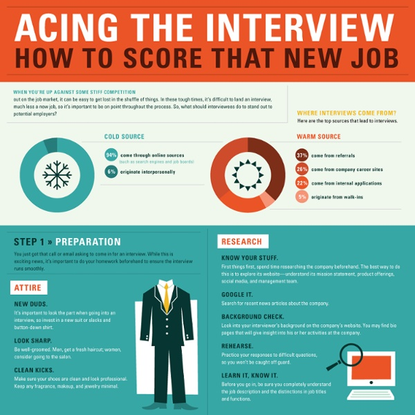 How to Ace a Job Interview