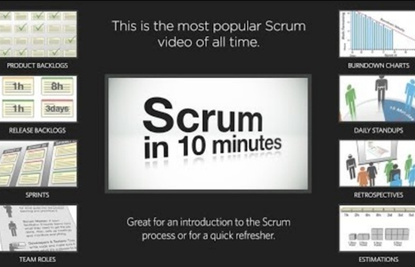 NEW Intro to Agile Scrum in Under 10 Minutes - HD Tutorial Video!