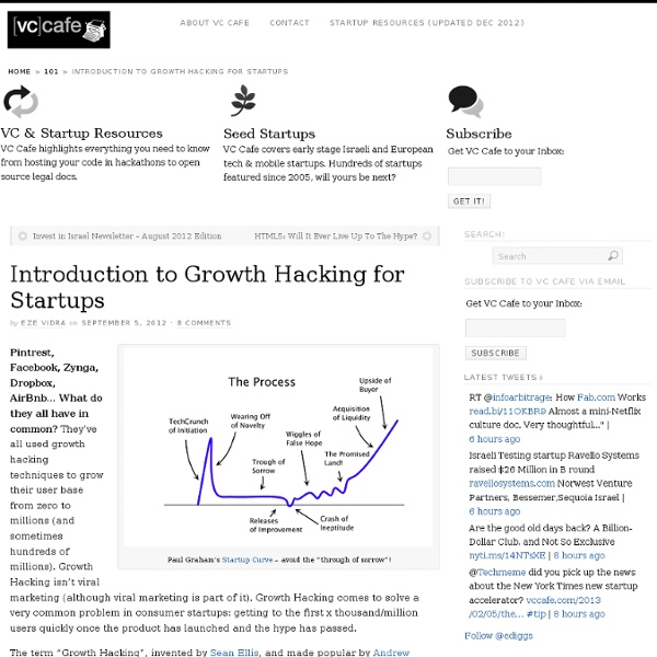 Introduction to Growth Hacking for Startups