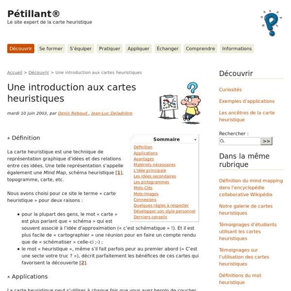 Une introduction aux cartes heuristiques