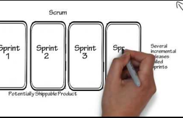 19/06 - Introduction to Scrum in 7 Minutes