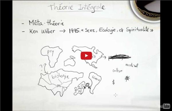 Une Brève Intro de la Théorie Intégrale de Ken Wilber (AQAL)