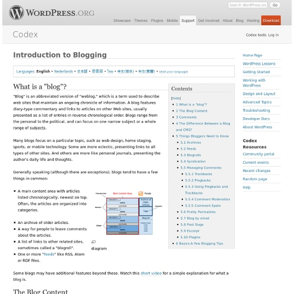 Introduction to BloggingIntroduction to Blogging - Pearltrees - 웹
